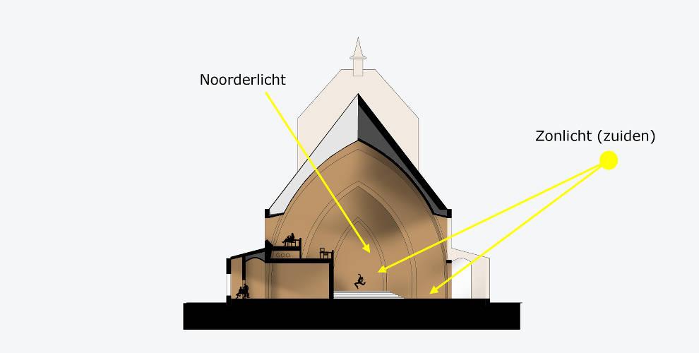 sacramentskerk-doorsnede